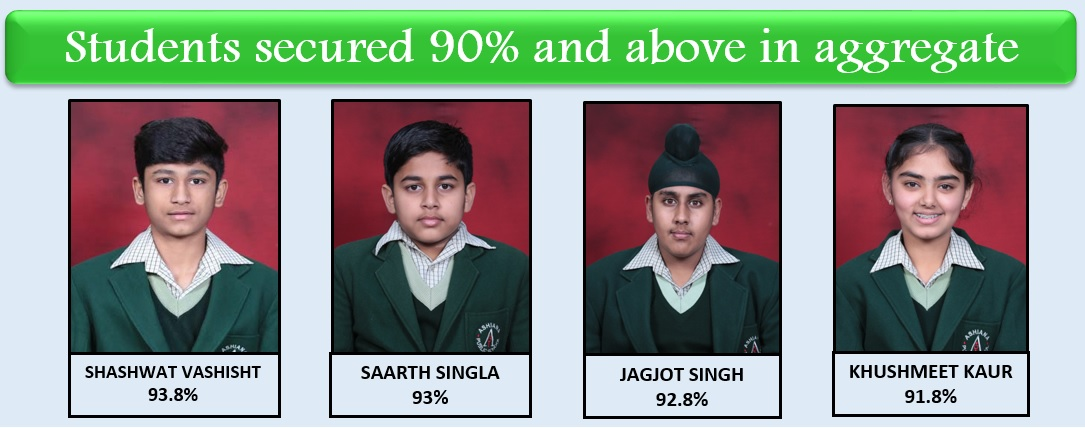 CBSE School In Chandigarh-WhatsApp Image 2020-07-26 at 12.33.44 PM.jpeg-C4A5363