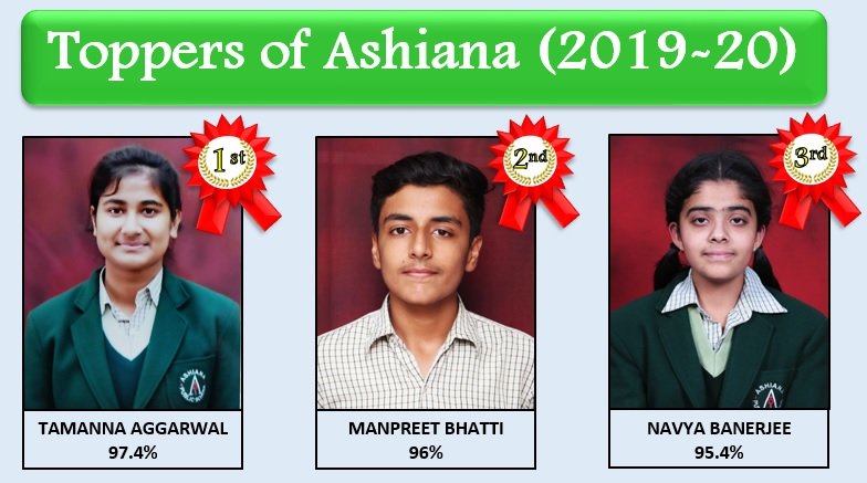 CBSE School In Chandigarh-toppers.jpg-C4A5363